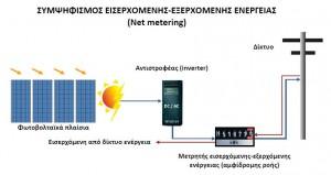 net_metering